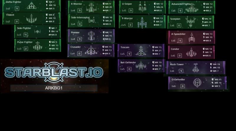 Dokážete být nejlepším hráčem v io hře Starblast.io?